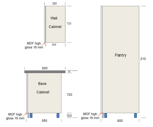 Standard Kitchen Cabinet Sizes Nz Kitchen Appliances Tips And Review